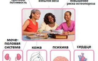 Препарат для улучшения состояния при менопаузе