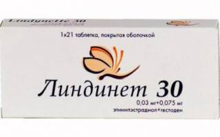 Таблетки линдинет 30 при климаксе отзывы