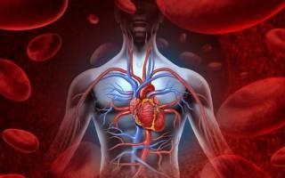 Сердечная недостаточность при климаксе у женщин