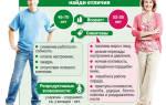 Признаки и возраст климакса у мужчин